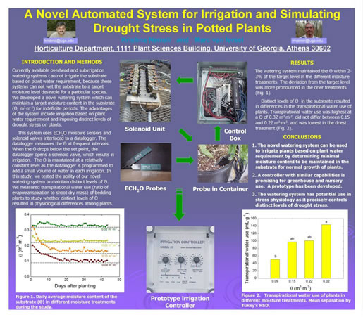 automated irrigation system-poster